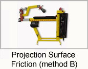 Projection Surface Friction Method B