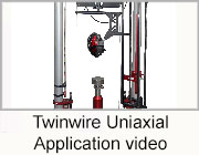 Twinwire Uniaxial Application Video